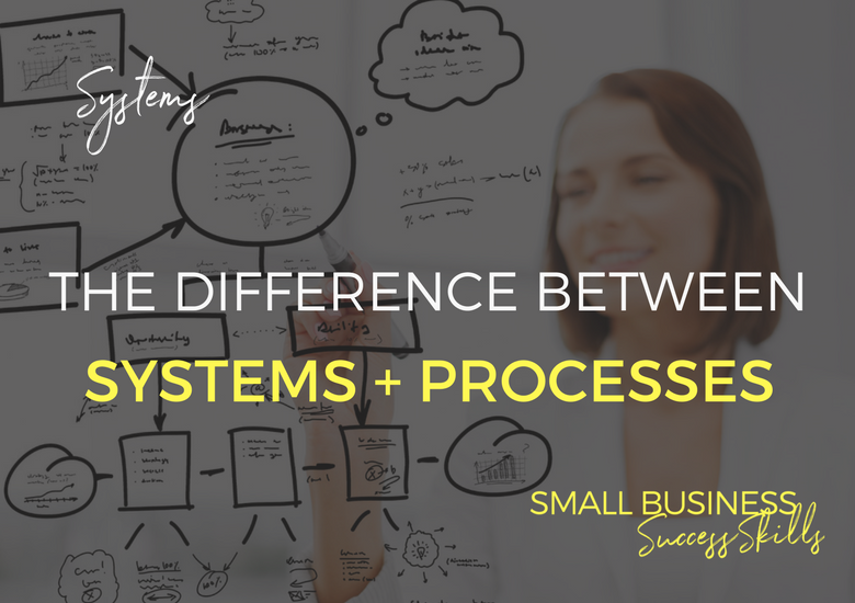 the-difference-between-systems-and-processes